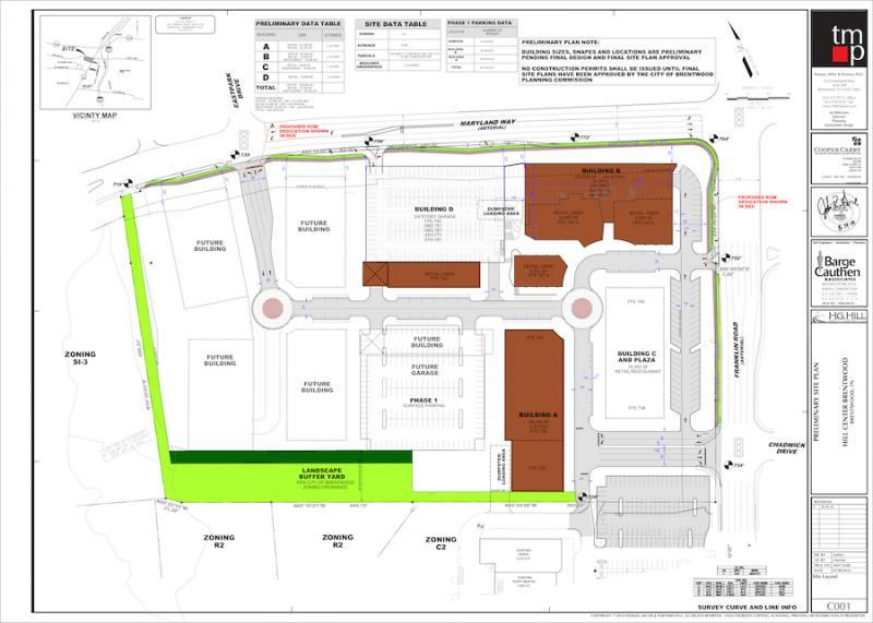 H.G. Hill submits preliminary Hill Center plan to Planning Commission